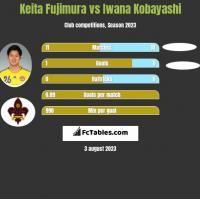 Keita Fujimura vs Iwana Kobayashi h2h player stats