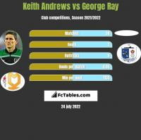 Keith Andrews vs George Ray h2h player stats