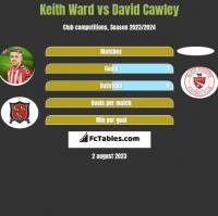 Keith Ward vs David Cawley h2h player stats