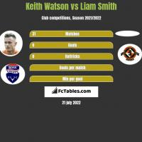 Keith Watson vs Liam Smith h2h player stats