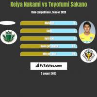 Keiya Nakami vs Toyofumi Sakano h2h player stats