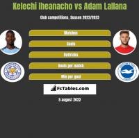 Kelechi Iheanacho vs Adam Lallana h2h player stats