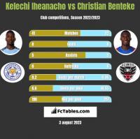 Kelechi Iheanacho vs Christian Benteke h2h player stats