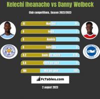 Kelechi Iheanacho vs Danny Welbeck h2h player stats