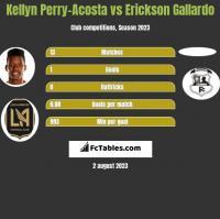 Kellyn Perry-Acosta vs Erickson Gallardo h2h player stats