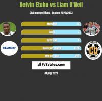 Kelvin Etuhu vs Liam O'Neil h2h player stats