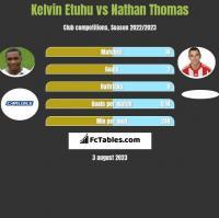 Kelvin Etuhu vs Nathan Thomas h2h player stats