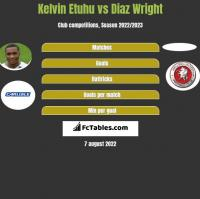 Kelvin Etuhu vs Diaz Wright h2h player stats