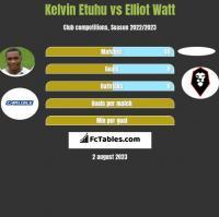 Kelvin Etuhu vs Elliot Watt h2h player stats