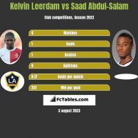 Kelvin Leerdam vs Saad Abdul-Salam h2h player stats