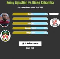 Kemy Agustien vs Nicke Kabamba h2h player stats