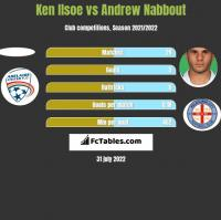 Ken Ilsoe vs Andrew Nabbout h2h player stats