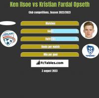 Ken Ilsoe vs Kristian Fardal Opseth h2h player stats