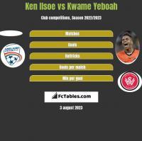 Ken Ilsoe vs Kwame Yeboah h2h player stats