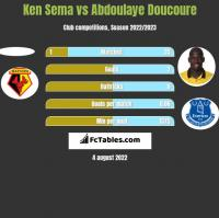 Ken Sema vs Abdoulaye Doucoure h2h player stats