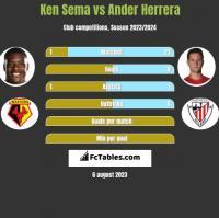 Ken Sema vs Ander Herrera h2h player stats