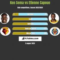 Ken Sema vs Etienne Capoue h2h player stats