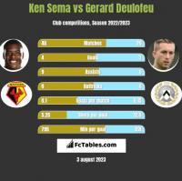 Ken Sema vs Gerard Deulofeu h2h player stats