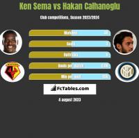 Ken Sema vs Hakan Calhanoglu h2h player stats