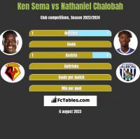 Ken Sema vs Nathaniel Chalobah h2h player stats