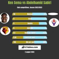 Ken Sema vs Abdelhamid Sabiri h2h player stats