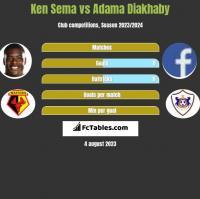Ken Sema vs Adama Diakhaby h2h player stats