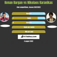 Kenan Bargan vs Nikolaos Karanikas h2h player stats