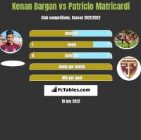 Kenan Bargan vs Patricio Matricardi h2h player stats