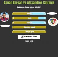 Kenan Bargan vs Alexandros Katranis h2h player stats