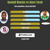 Kendall Waston vs Amro Tarek h2h player stats