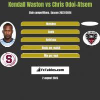Kendall Waston vs Chris Odoi-Atsem h2h player stats