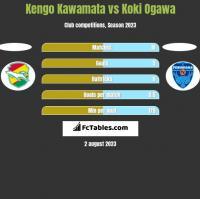Kengo Kawamata vs Koki Ogawa h2h player stats