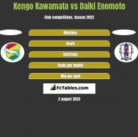 Kengo Kawamata vs Daiki Enomoto h2h player stats