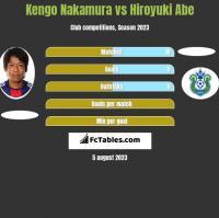 Kengo Nakamura vs Hiroyuki Abe h2h player stats
