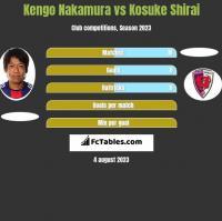 Kengo Nakamura vs Kosuke Shirai h2h player stats