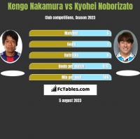 Kengo Nakamura vs Kyohei Noborizato h2h player stats