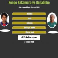 Kengo Nakamura vs Renatinho h2h player stats