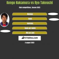 Kengo Nakamura vs Ryo Takeuchi h2h player stats
