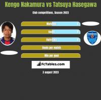 Kengo Nakamura vs Tatsuya Hasegawa h2h player stats