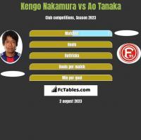 Kengo Nakamura vs Ao Tanaka h2h player stats