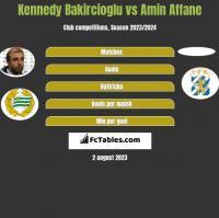 Kennedy Bakircioglu vs Amin Affane h2h player stats