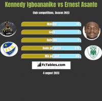 Kennedy Igboananike vs Ernest Asante h2h player stats
