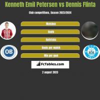 Kenneth Emil Petersen vs Dennis Flinta h2h player stats