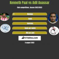 Kenneth Paal vs Adil Auassar h2h player stats