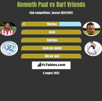 Kenneth Paal vs Bart Vriends h2h player stats