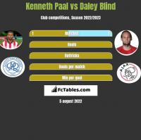 Kenneth Paal vs Daley Blind h2h player stats