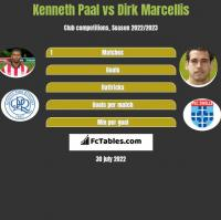 Kenneth Paal vs Dirk Marcellis h2h player stats