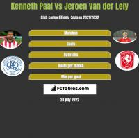 Kenneth Paal vs Jeroen van der Lely h2h player stats