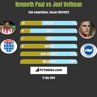 Kenneth Paal vs Joel Veltman h2h player stats