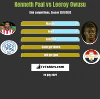 Kenneth Paal vs Leeroy Owusu h2h player stats